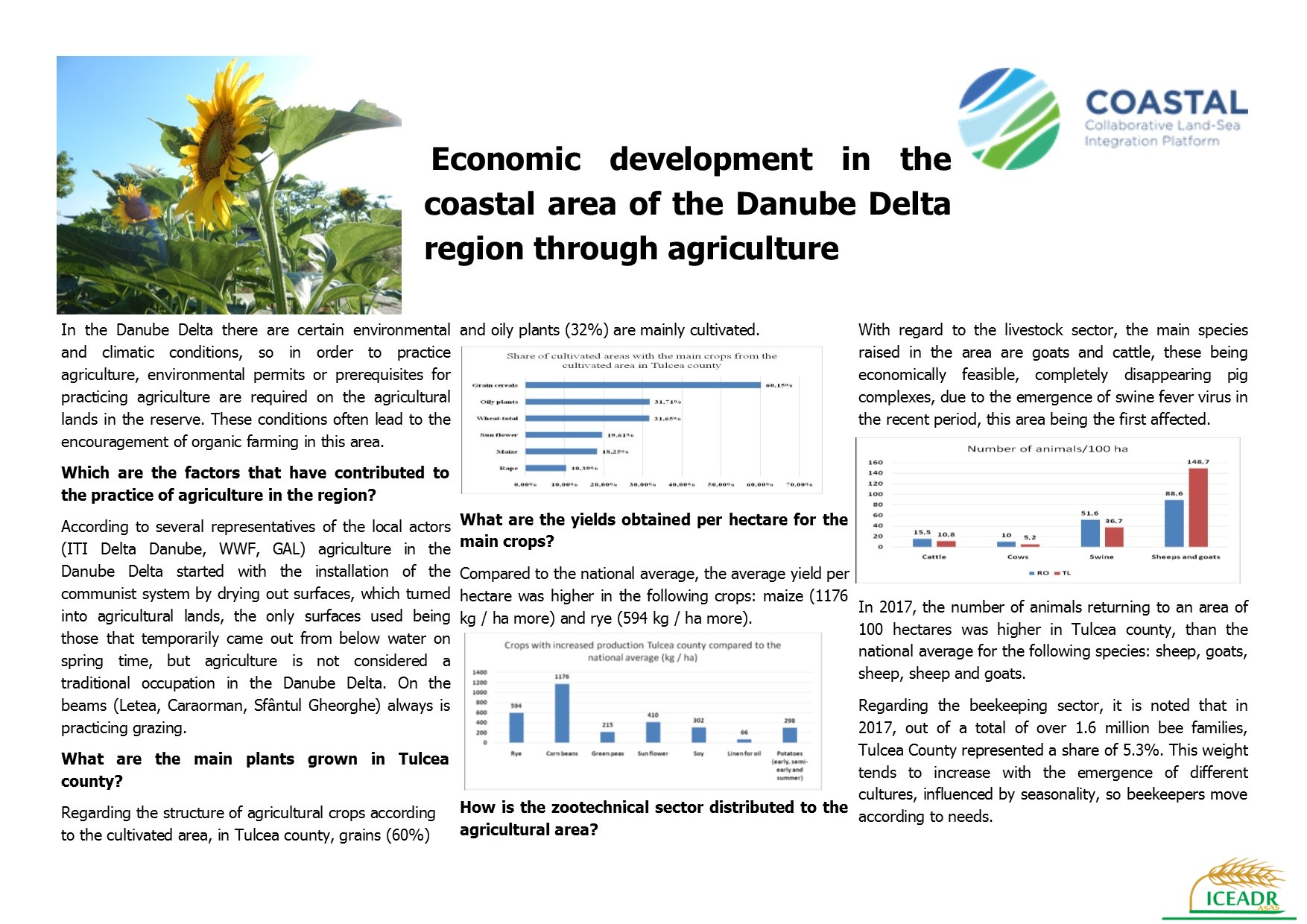 Economic development in the coastal area of the Danube Delta region through agriculture