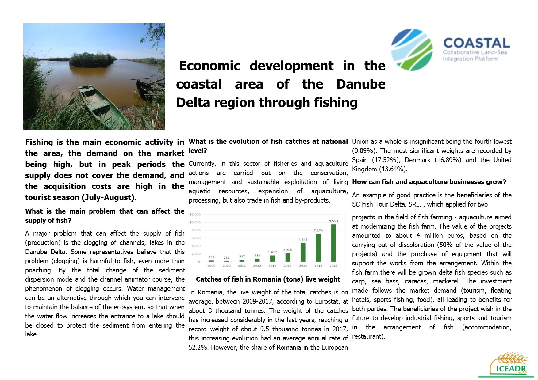 Economic development in the coastal area of the Danube Delta region through fishing